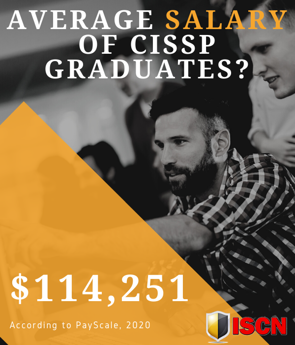 average salary of CISSP